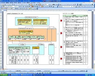 s-21年度の体制.jpg