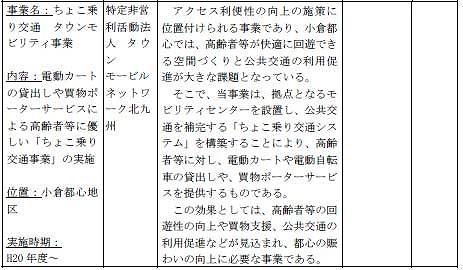 s-ちょこ乗り交通.jpg