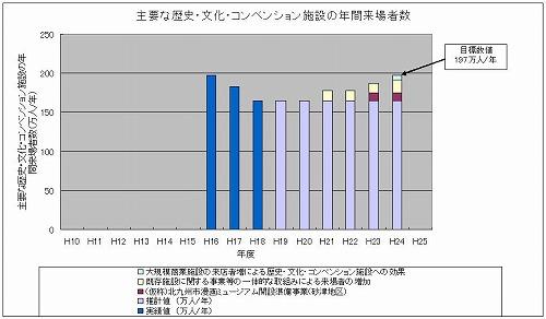 s-グラフ.jpg