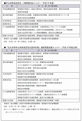 s-北九州市連絡調整会議.jpg