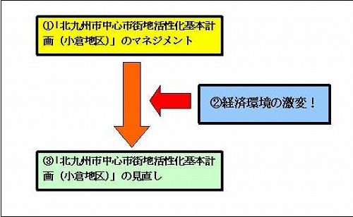 s-基本計画の見直し.jpg
