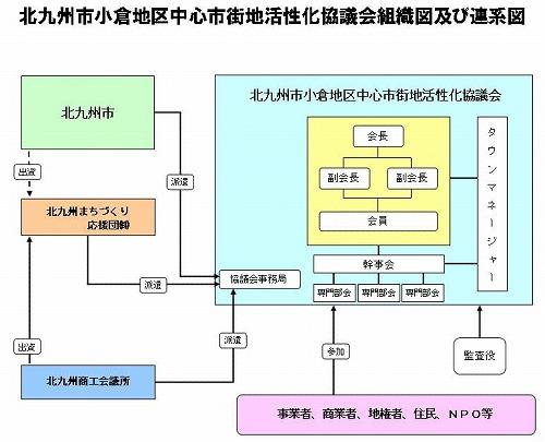 s-小倉協議会.jpg