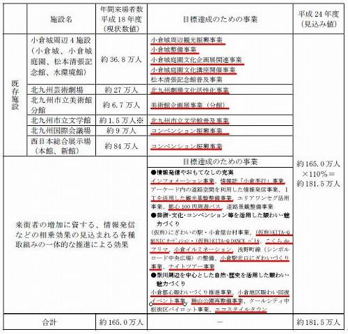 s-既存施設赤線.jpg