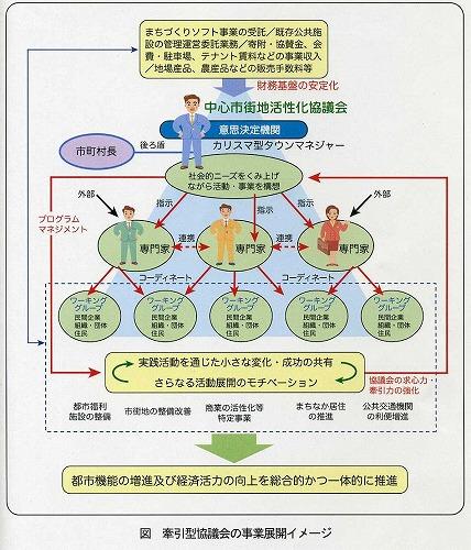 s-牽引型タウンマネージャー150.jpg