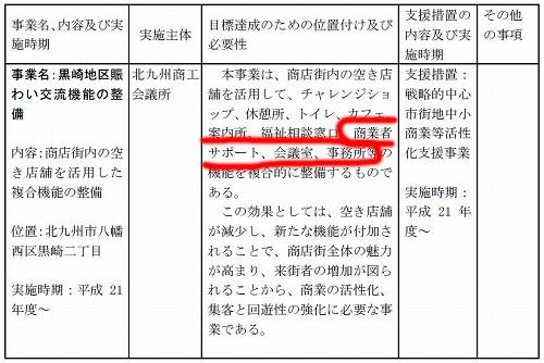 s-黒崎地区賑わい交流機能.jpg