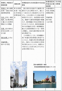 s-s-西小倉駅前第一地区市街地再開発事業.jpg